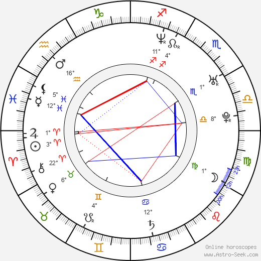 Tae-ran Lee birth chart, biography, wikipedia 2019, 2020