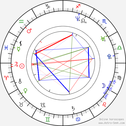 Tae-ran Lee astro natal birth chart, Tae-ran Lee horoscope, astrology