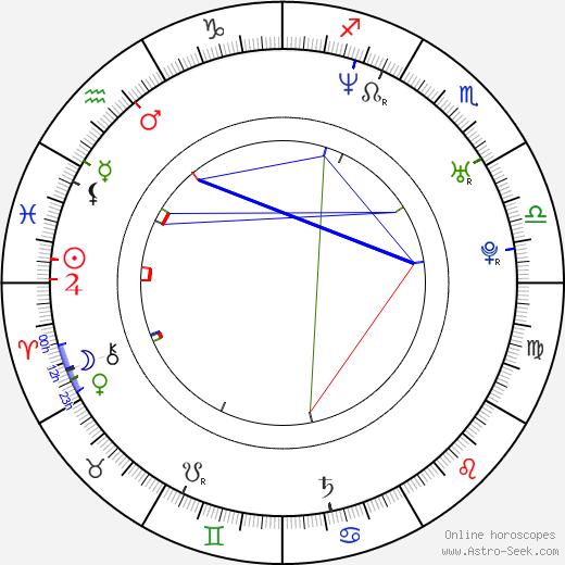 Tak Sakaguchi день рождения гороскоп, Tak Sakaguchi Натальная карта онлайн