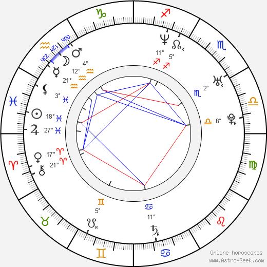 Tiffany Arbuckle Lee birth chart, biography, wikipedia 2020, 2021