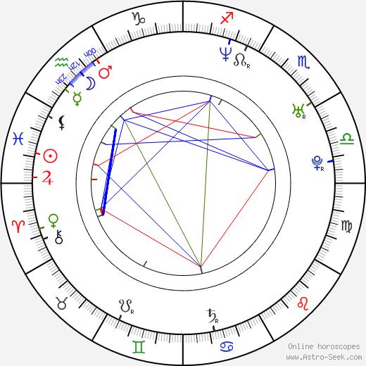 Tiffany Arbuckle Lee birth chart, Tiffany Arbuckle Lee astro natal horoscope, astrology