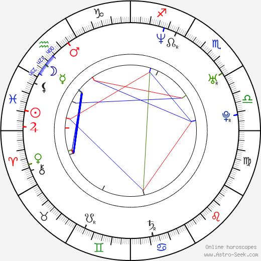 Yee Jee Tso birth chart, Yee Jee Tso astro natal horoscope, astrology