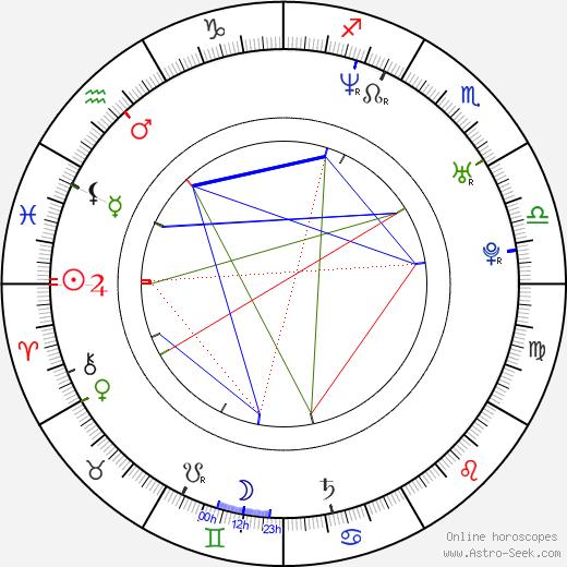 Yu Asakawa день рождения гороскоп, Yu Asakawa Натальная карта онлайн