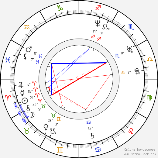 Anja Nejarri birth chart, biography, wikipedia 2019, 2020