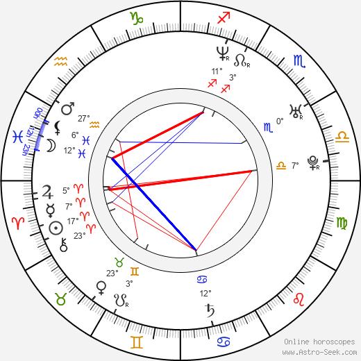 Anouk birth chart, biography, wikipedia 2019, 2020
