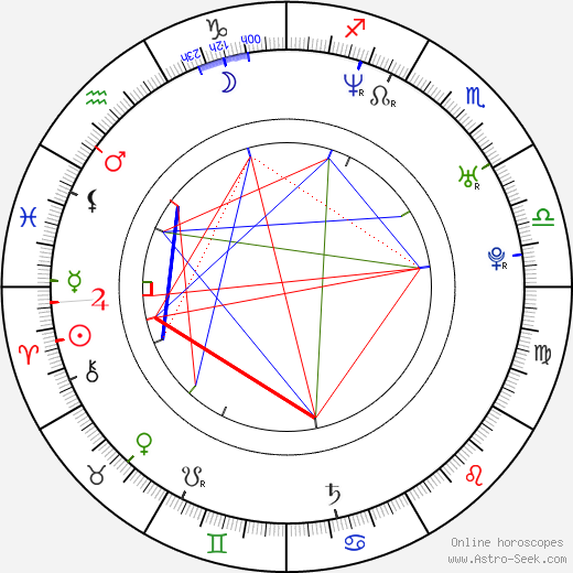 Aries Spears Astro Birth Chart Horoscope Date Of Birth