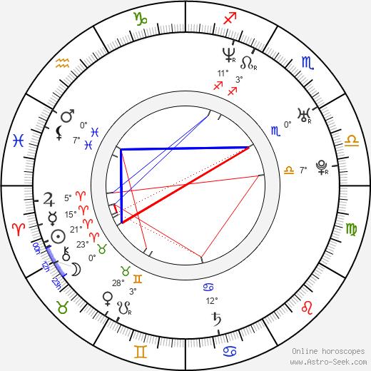 Ashley O'Connell birth chart, biography, wikipedia 2020, 2021