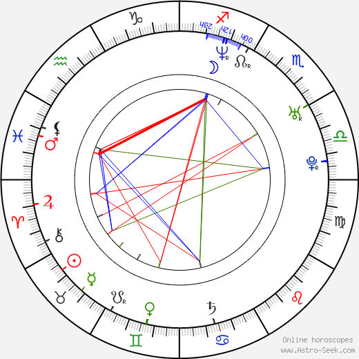 Barby Kelly birth chart, Barby Kelly astro natal horoscope, astrology