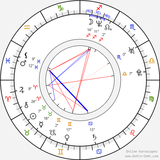 Brad Raider birth chart, biography, wikipedia 2020, 2021