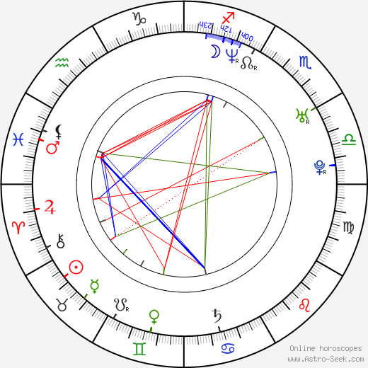 Brad Raider birth chart, Brad Raider astro natal horoscope, astrology