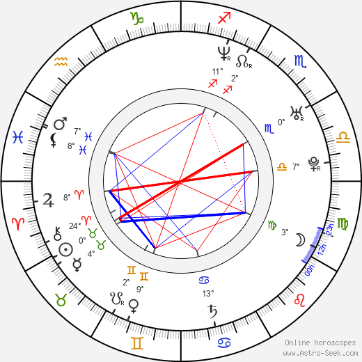 Charlie O'Connell birth chart, biography, wikipedia 2019, 2020