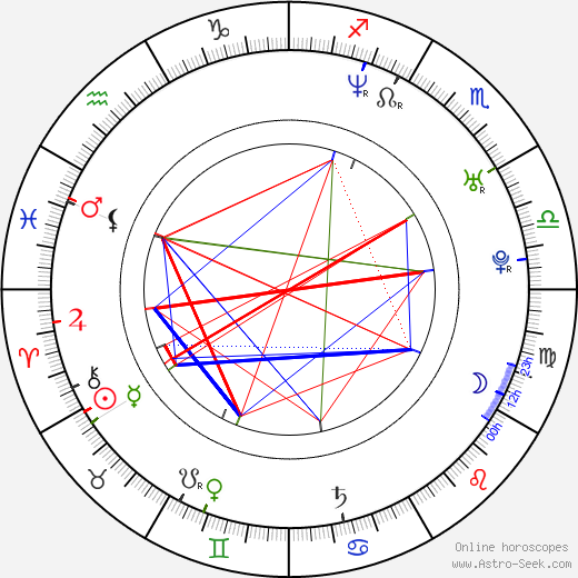 Charlie O'Connell astro natal birth chart, Charlie O'Connell horoscope, astrology