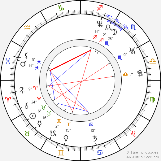 Cristian Solimeno birth chart, biography, wikipedia 2019, 2020