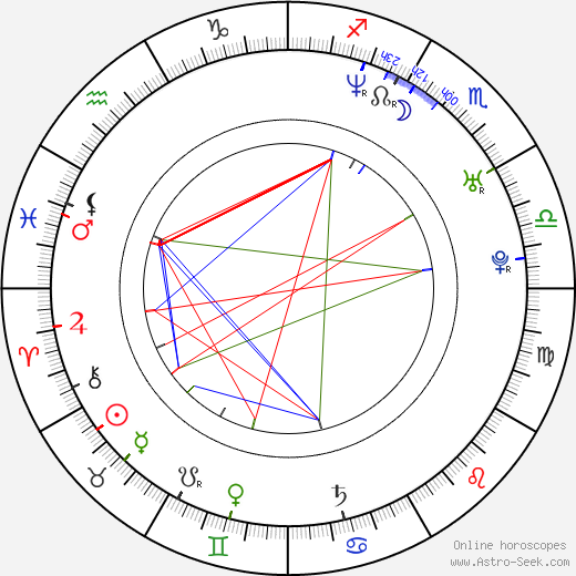 Cristian Solimeno astro natal birth chart, Cristian Solimeno horoscope, astrology