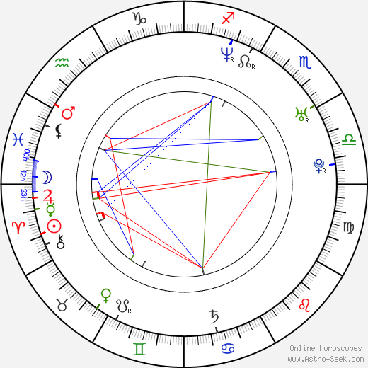 David Gordon Green astro natal birth chart, David Gordon Green horoscope, astrology