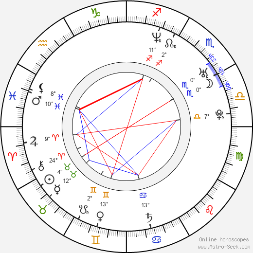 Emily Bergl birth chart, biography, wikipedia 2017, 2018