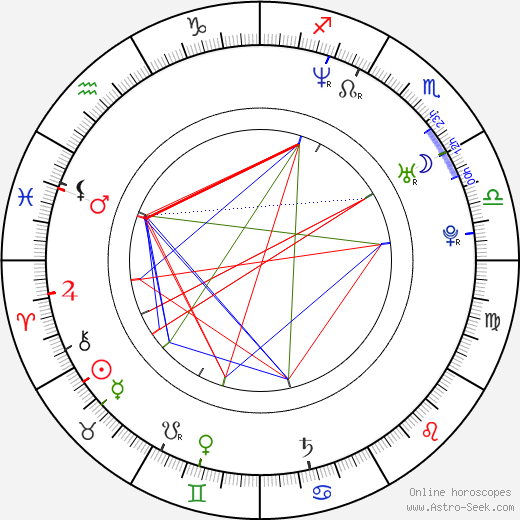 Emily Bergl astro natal birth chart, Emily Bergl horoscope, astrology