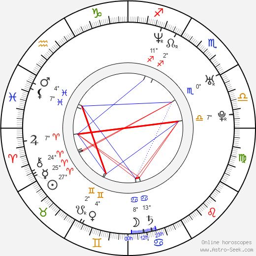 Gabriel Soto birth chart, biography, wikipedia 2020, 2021