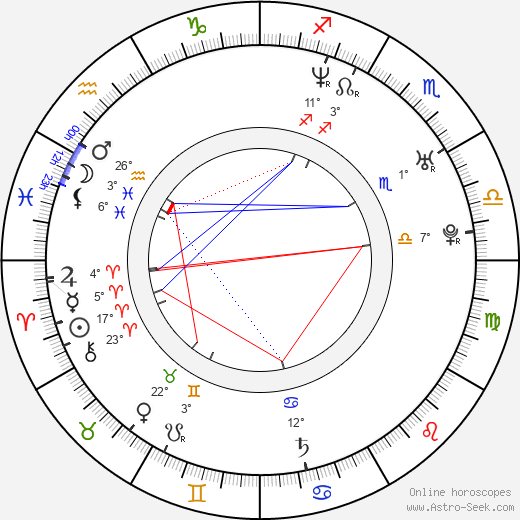 Heather Burns birth chart, biography, wikipedia 2019, 2020