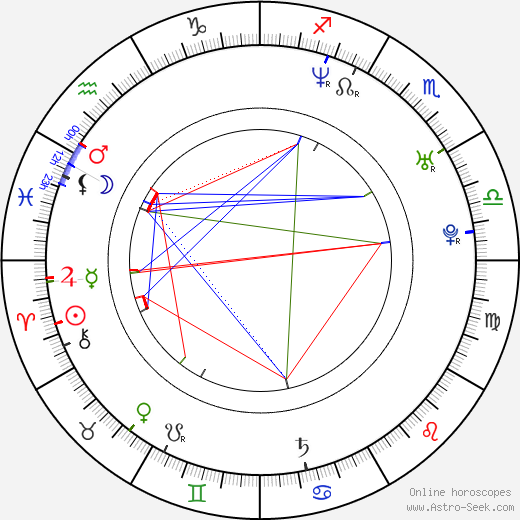 Jeremy Taggart birth chart, Jeremy Taggart astro natal horoscope, astrology