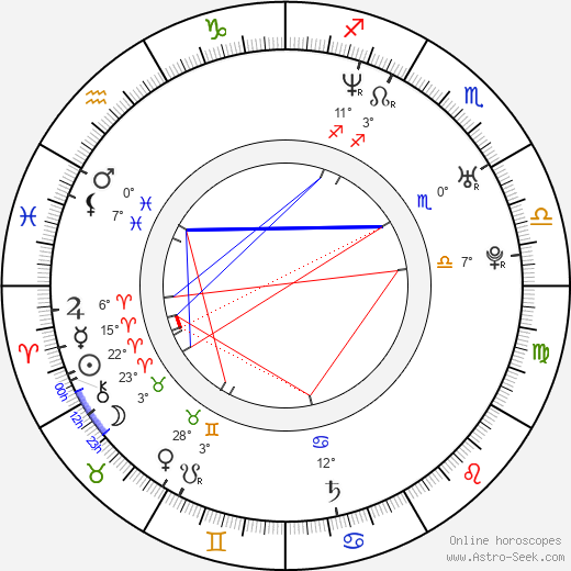 Jewel Marceau birth chart, biography, wikipedia 2020, 2021