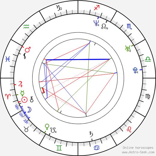Jewel Marceau birth chart, Jewel Marceau astro natal horoscope, astrology