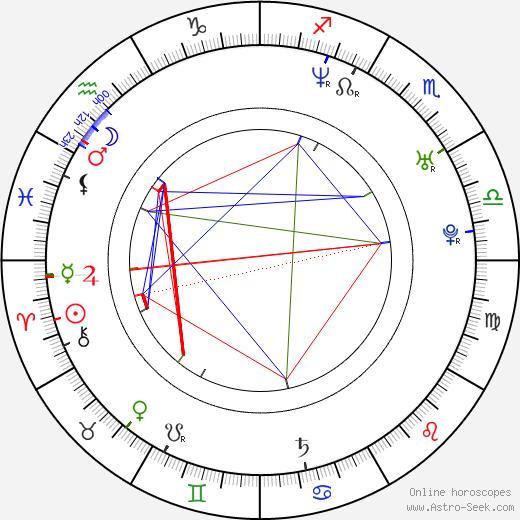 Joel West tema natale, oroscopo, Joel West oroscopi gratuiti, astrologia
