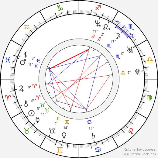 Joey Jordison tema natale, biography, Biografia da Wikipedia 2020, 2021