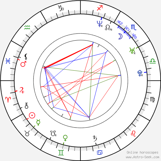 Joey Jordison tema natale, oroscopo, Joey Jordison oroscopi gratuiti, astrologia