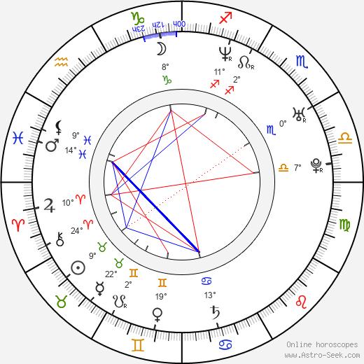 Johnny Galecki birth chart, biography, wikipedia 2019, 2020
