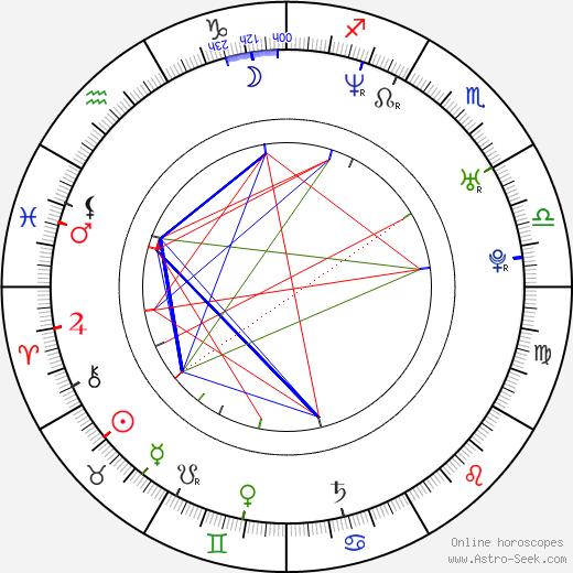 Johnny Galecki astro natal birth chart, Johnny Galecki horoscope, astrology