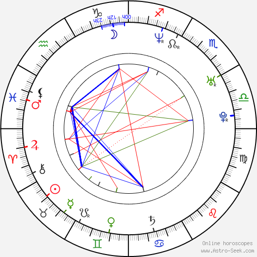 Johnny Galecki tema natale, oroscopo, Johnny Galecki oroscopi gratuiti, astrologia