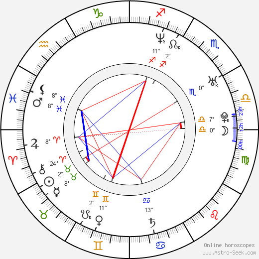 Jon Thor Birgisson birth chart, biography, wikipedia 2020, 2021