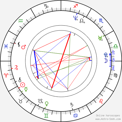 Jon Thor Birgisson birth chart, Jon Thor Birgisson astro natal horoscope, astrology