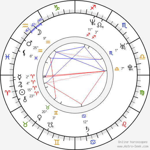 Jordan Houston birth chart, biography, wikipedia 2019, 2020