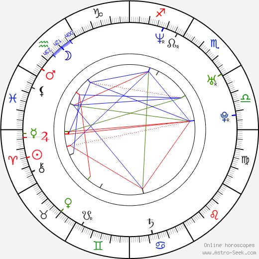 Jordan Houston birth chart, Jordan Houston astro natal horoscope, astrology