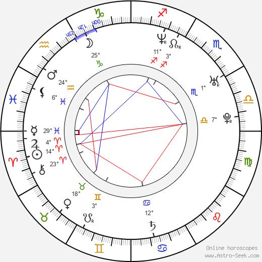 Joyce Giraud birth chart, biography, wikipedia 2019, 2020