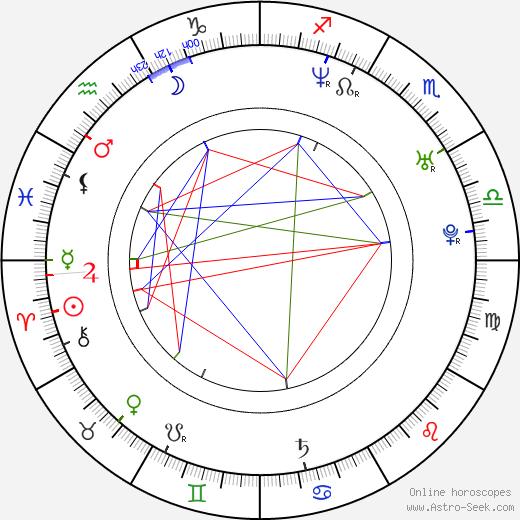 Joyce Giraud astro natal birth chart, Joyce Giraud horoscope, astrology