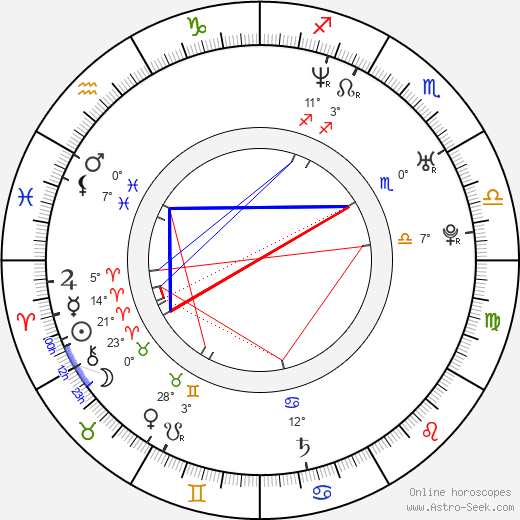 Kaisa Penttilä birth chart, biography, wikipedia 2019, 2020