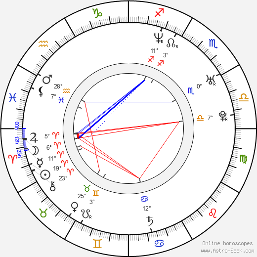 Leslie Taylor birth chart, biography, wikipedia 2019, 2020