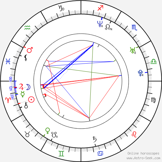 Leslie Taylor birth chart, Leslie Taylor astro natal horoscope, astrology