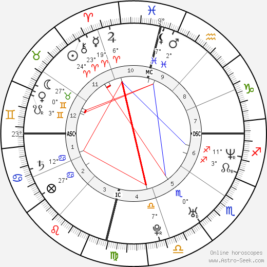 Lita birth chart, biography, wikipedia 2020, 2021
