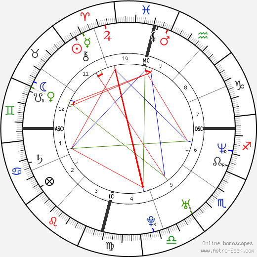 Lita birth chart, Lita astro natal horoscope, astrology