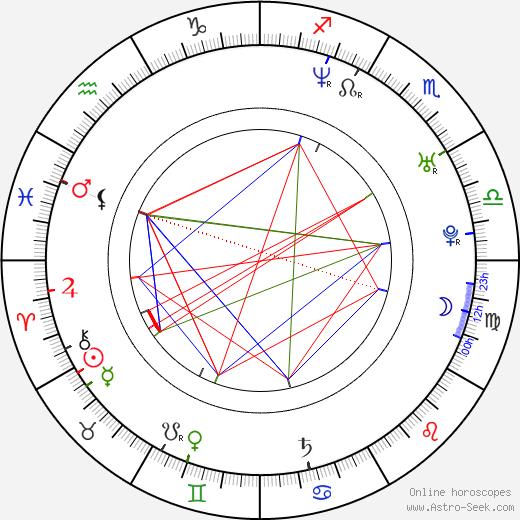 Megan Griffiths день рождения гороскоп, Megan Griffiths Натальная карта онлайн