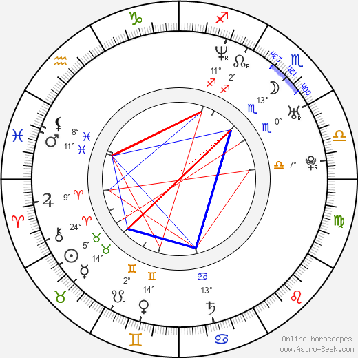 Mikko Nousiainen birth chart, biography, wikipedia 2019, 2020