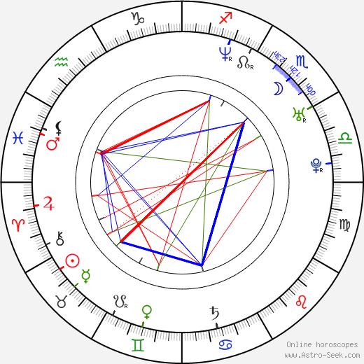 Nerina Pallot tema natale, oroscopo, Nerina Pallot oroscopi gratuiti, astrologia