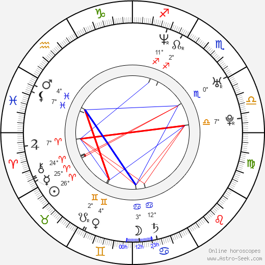 Nikolay Khomeriki birth chart, biography, wikipedia 2019, 2020