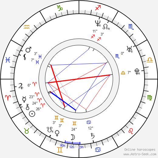 Sean Maher birth chart, biography, wikipedia 2018, 2019