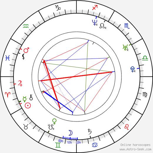 Sean Maher astro natal birth chart, Sean Maher horoscope, astrology