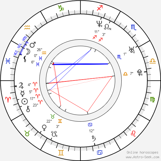 Sergio Peris-Mencheta birth chart, biography, wikipedia 2020, 2021